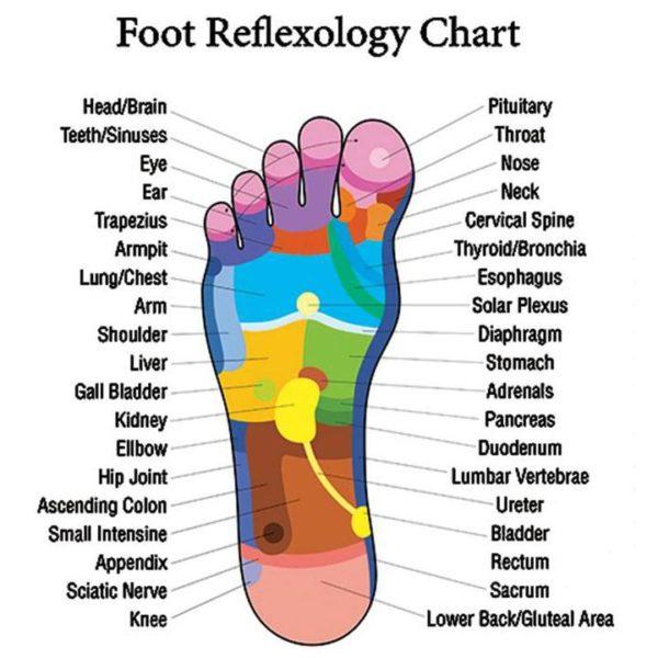Acupressure reflexology massage slippers - Buy Online 75% ...